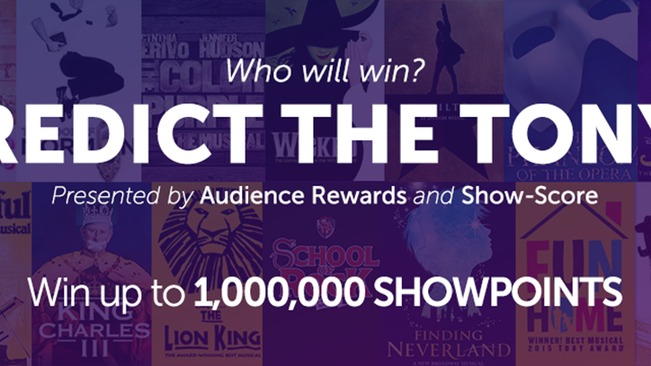 Predict the Tonys with Audience Rewards and Show-Score